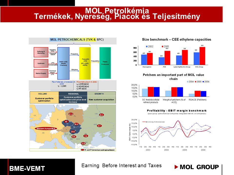 MOL Petrolkémia Termékek, Nyereség, Piacok és Teljesítmény MOL PETROCHEMICALS (TVK & SPC) Raw-materials processed in 2005:  ~ 2,4Mt Raw-materials processed in 2006:  ~ 2,3Mt Polymeroutput in 2005:  LDPE:280kt  HDPE:350kt  PP:440kt Polymeroutput in 2006:  LDPE:260kt  HDPE:360kt  PP:500kt BME-VEMT Earning Before Interest and Taxes