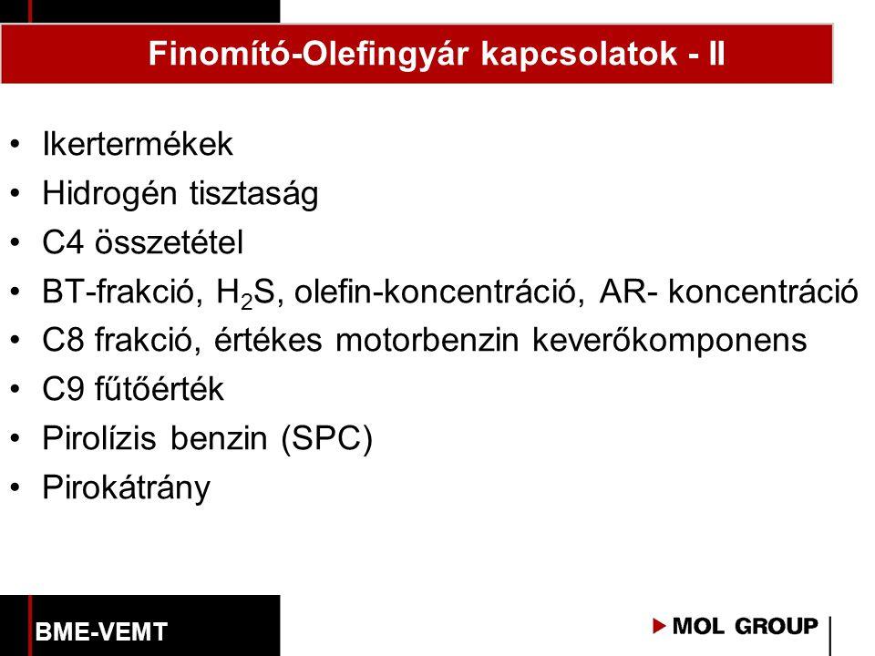 Finomító-Olefingyár kapcsolatok - II Ikertermékek Hidrogén tisztaság C4 összetétel BT-frakció, H 2 S, olefin-koncentráció, AR- koncentráció C8 frakció, értékes motorbenzin keverőkomponens C9 fűtőérték Pirolízis benzin (SPC) Pirokátrány BME-VEMT