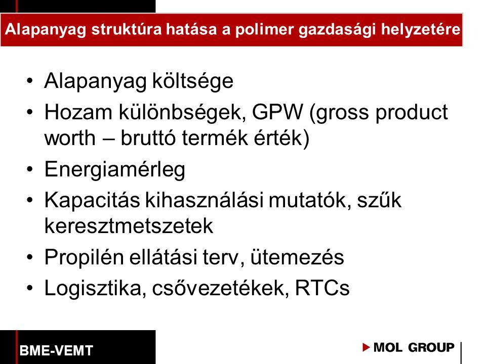 Alapanyag struktúra hatása a polimer gazdasági helyzetére Alapanyag költsége Hozam különbségek, GPW (gross product worth – bruttó termék érték) Energiamérleg Kapacitás kihasználási mutatók, szűk keresztmetszetek Propilén ellátási terv, ütemezés Logisztika, csővezetékek, RTCs BME-VEMT