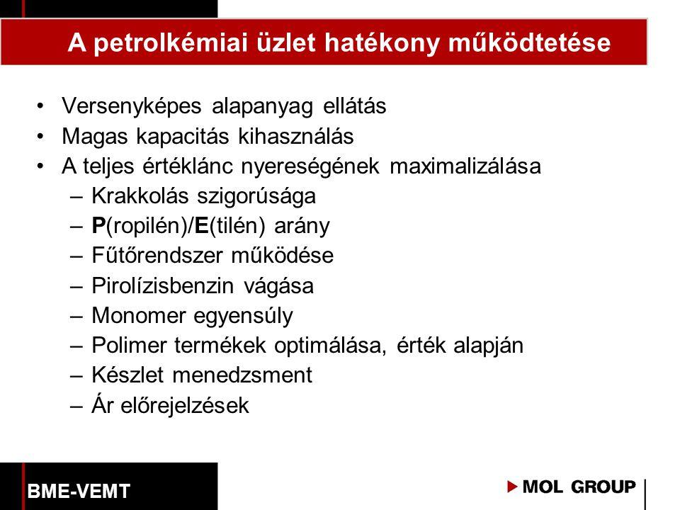 A petrolkémiai üzlet hatékony működtetése Versenyképes alapanyag ellátás Magas kapacitás kihasználás A teljes értéklánc nyereségének maximalizálása –Krakkolás szigorúsága –P(ropilén)/E(tilén) arány –Fűtőrendszer működése –Pirolízisbenzin vágása –Monomer egyensúly –Polimer termékek optimálása, érték alapján –Készlet menedzsment –Ár előrejelzések BME-VEMT