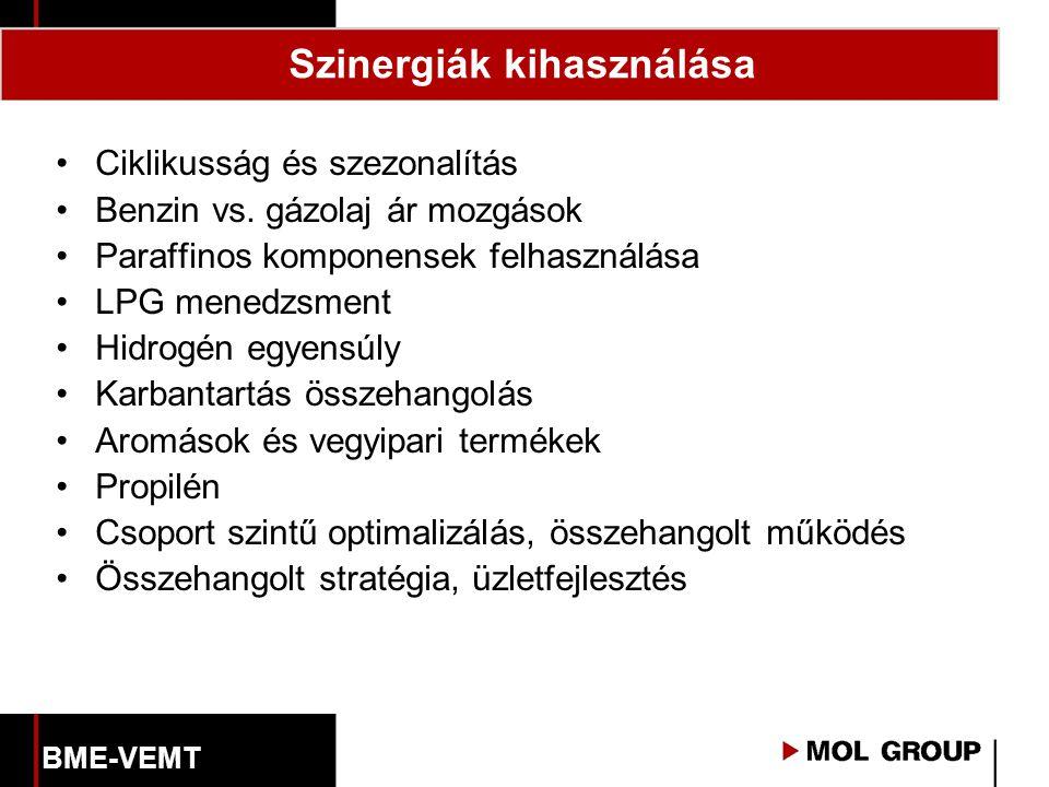 Szinergiák kihasználása Ciklikusság és szezonalítás Benzin vs.