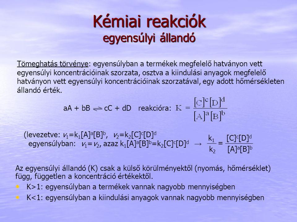 Kémiai reakciók egyensúlyi állandó Az egyensúlyi állandó (K) csak a külső körülményektől (nyomás, hőmérséklet) függ, független a koncentráció értékekt