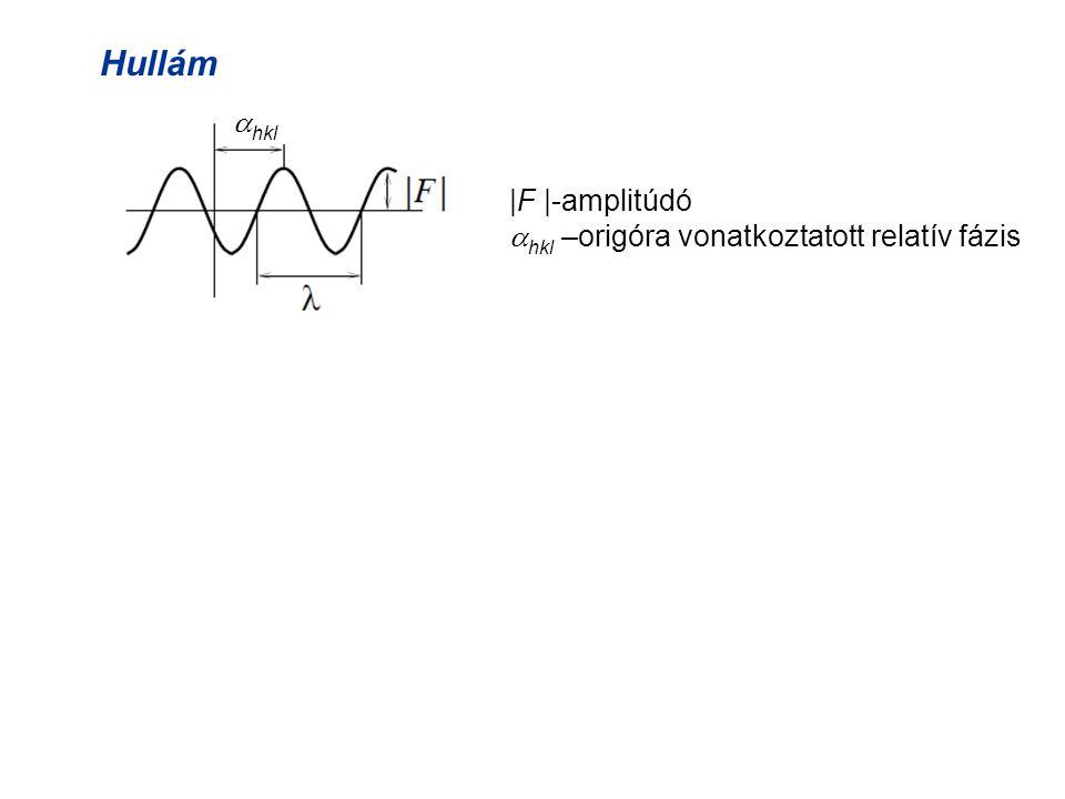 |F |-amplitúdó  hkl –origóra vonatkoztatott relatív fázis  hkl Hullám