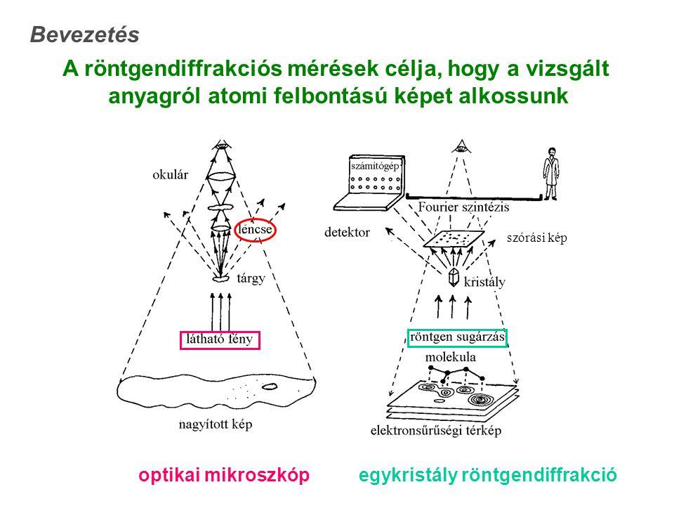 A röntgendiffrakciós mérések célja, hogy a vizsgált anyagról atomi felbontású képet alkossunk optikai mikroszkópegykristály röntgendiffrakció szórási kép Bevezetés