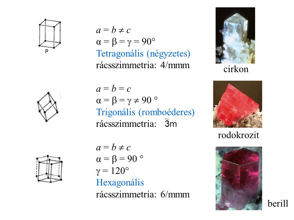 cirkon rodokrozit berill a = b  c α =  =  = 90° Tetragonális (négyzetes) rácsszimmetria: 4/mmm a = b = c α =  =   90 ° Trigonális (romboéderes) rácsszimmetria:  3m a = b  c α =  = 90 °  = 120° Hexagonális rácsszimmetria: 6/mmm