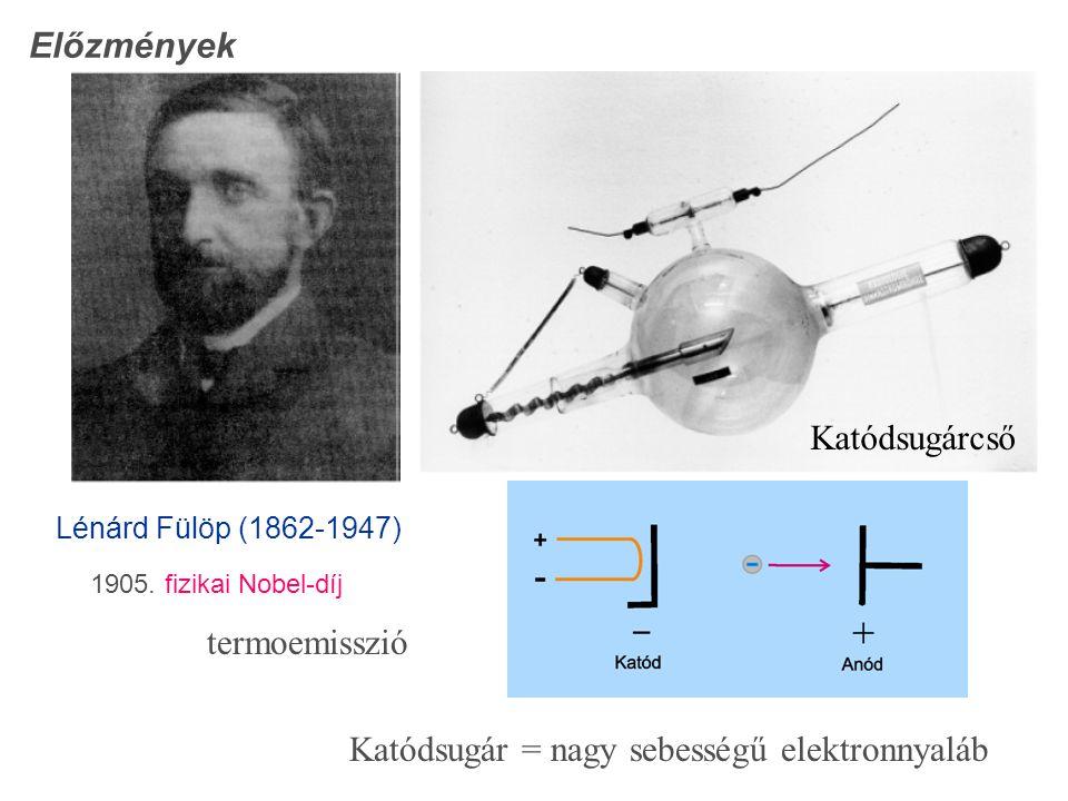 William Crookes (1832-1919) Crookes-cső katódsugárzást bocsájt ki