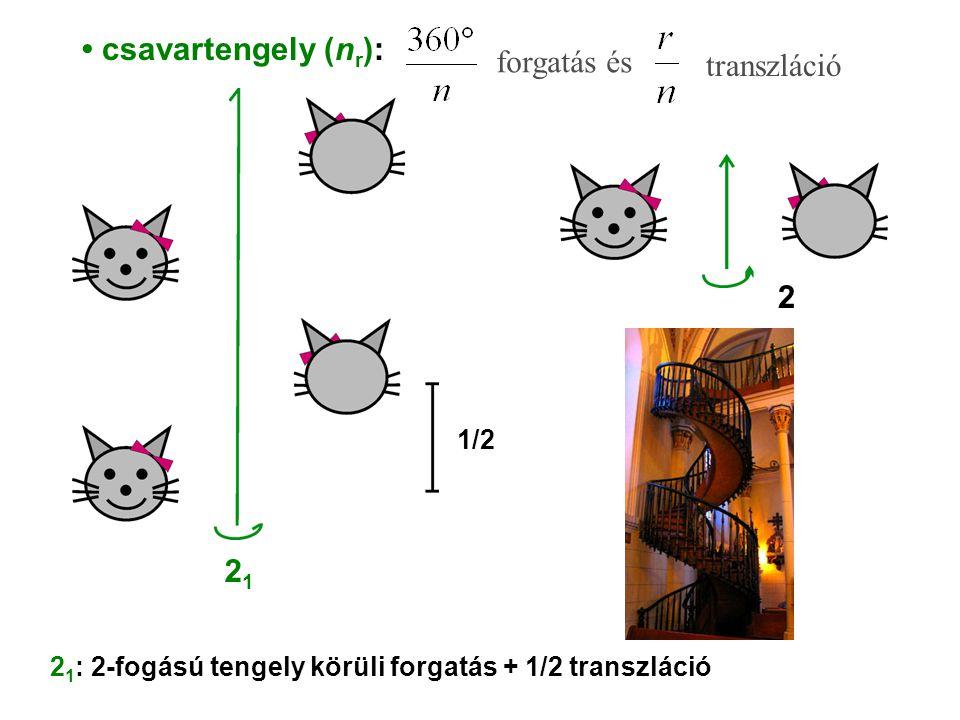 csavartengely (n r ): 2121 1/2 2 1 : 2-fogású tengely körüli forgatás + 1/2 transzláció 2 forgatás és transzláció