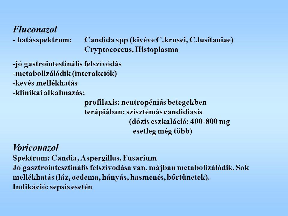 Fluconazol - hatásspektrum:Candida spp (kivéve C.krusei, C.lusitaniae) Cryptococcus, Histoplasma -jó gastrointestinális felszívódás -metabolizálódik (