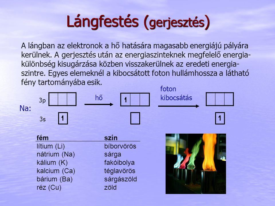 Lángfestés ( gerjesztés ) A lángban az elektronok a hő hatására magasabb energiájú pályára kerülnek. A gerjesztés után az energiaszinteknek megfelelő