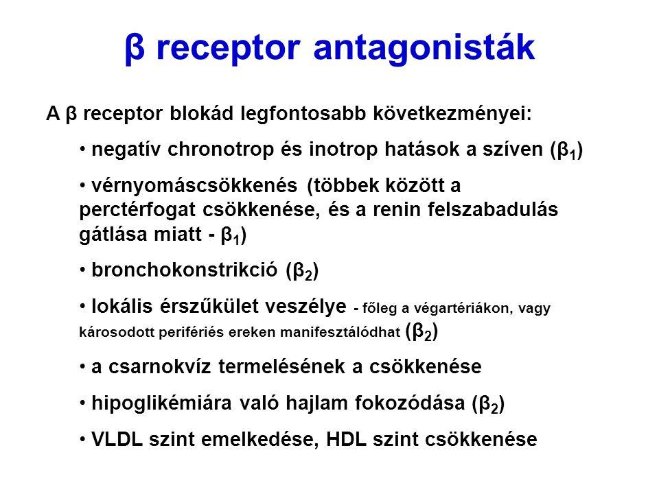 β receptor antagonisták A β receptor blokád legfontosabb következményei: negatív chronotrop és inotrop hatások a szíven (β 1 ) vérnyomáscsökkenés (töb