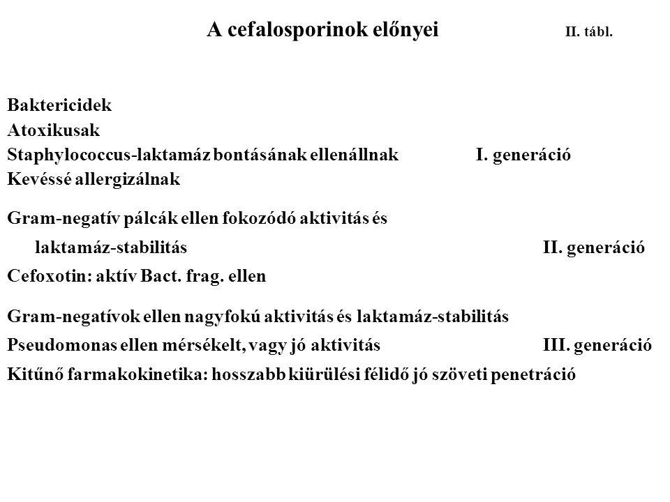 A cefalosporinok előnyei II. tábl. Baktericidek Atoxikusak Staphylococcus-laktamáz bontásának ellenállnakI. generáció Kevéssé allergizálnak Gram-negat