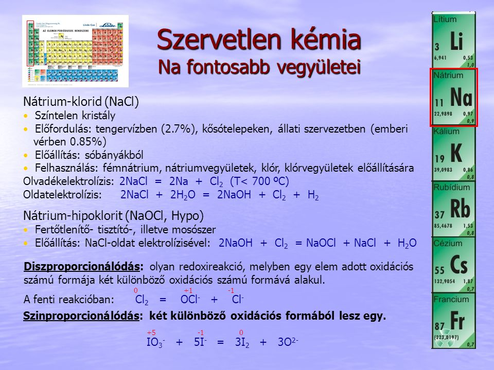 Szervetlen kémia Na fontosabb vegyületei Nátrium-klorid (NaCl) Színtelen kristály Előfordulás: tengervízben (2.7%), kősótelepeken, állati szervezetben