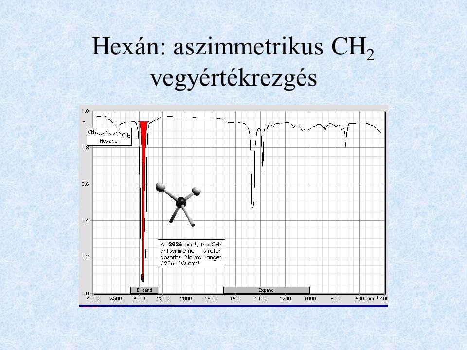 Hexán: aszimmetrikus CH 2 vegyértékrezgés