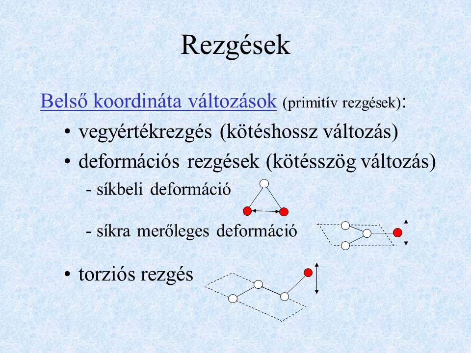 Hexanol: OH vegyértékrezgés (Perkin-Elmer oktatóprogram)