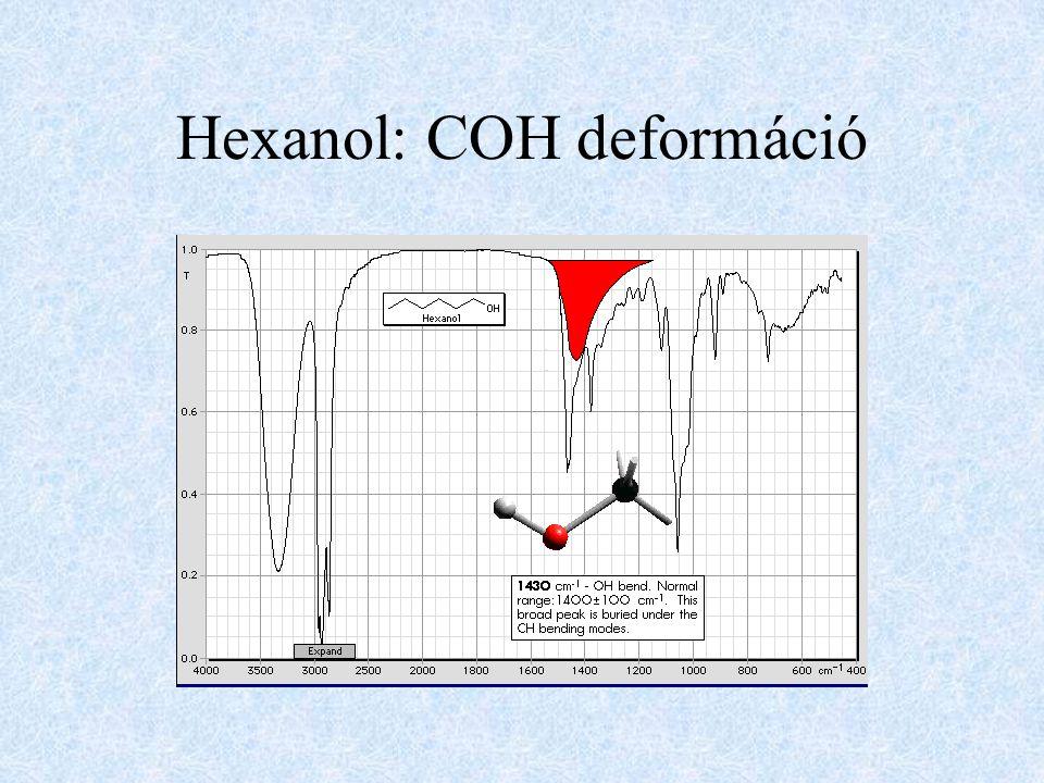 Hexanol: OH torziós rezgés