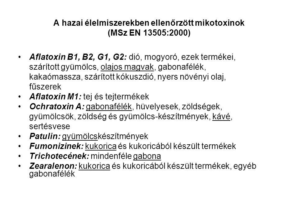 Raktári penészek által termelt mikotoxinok Mikotoxin Gombafaj _________________________________________________ aflatoxinok Aspergillus flavus Aspergillus parasiticus sterigmatocisztin ochratoxinok Penicillium verrucosum Aspergillus ochraceus patulin Penicillium expansum Aspergillus clavatus citrininPenicillium verrucosum Penicillium citrinum