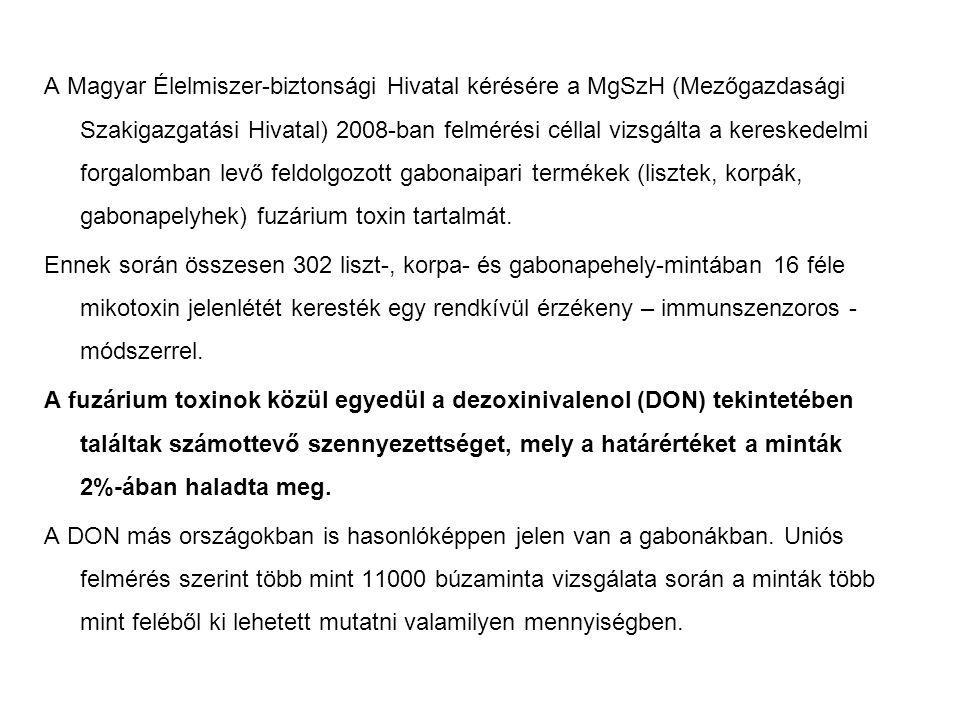 A Magyar Élelmiszer-biztonsági Hivatal kérésére a MgSzH (Mezőgazdasági Szakigazgatási Hivatal) 2008-ban felmérési céllal vizsgálta a kereskedelmi forg