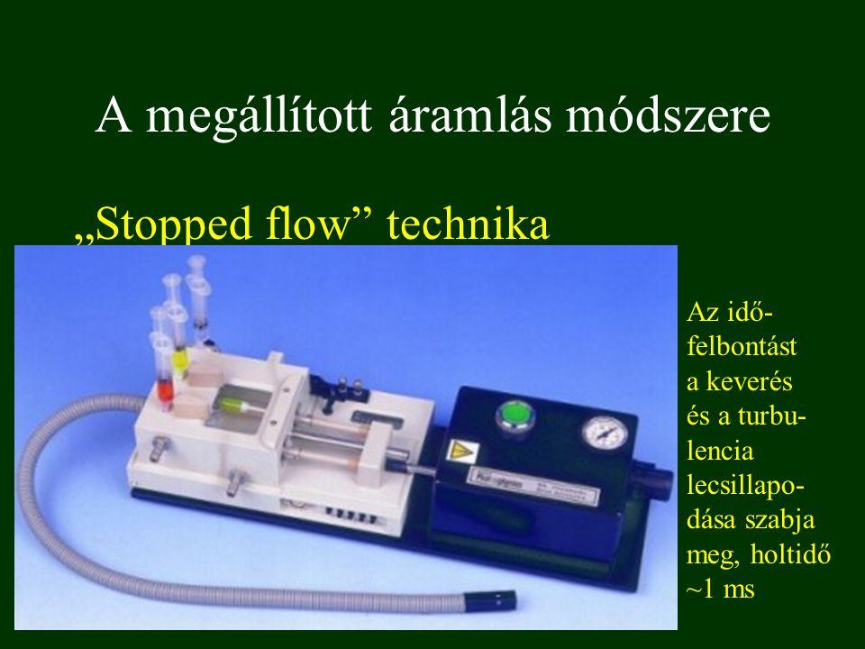 """A megállított áramlás módszere """"Stopped flow"""" technika Az idő- felbontást a keverés és a turbu- lencia lecsillapo- dása szabja meg, holtidő ~1 ms"""