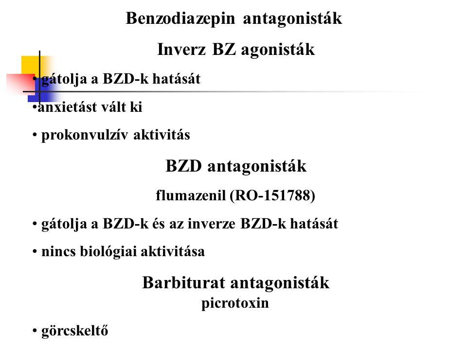 Benzodiazepin antagonisták Inverz BZ agonisták gátolja a BZD-k hatását anxietást vált ki prokonvulzív aktivitás BZD antagonisták flumazenil (RO-151788