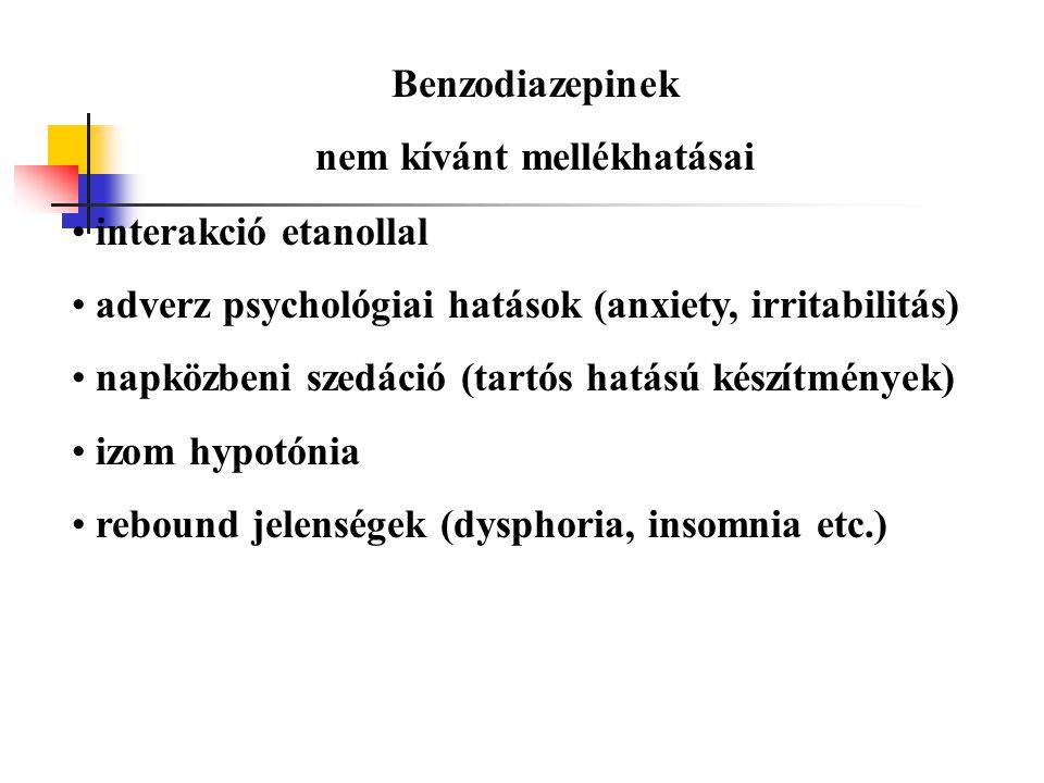 Benzodiazepinek nem kívánt mellékhatásai interakció etanollal adverz psychológiai hatások (anxiety, irritabilitás) napközbeni szedáció (tartós hatású