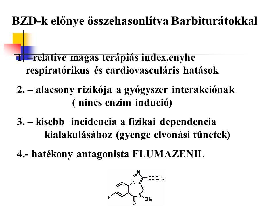 BZD-k előnye összehasonlítva Barbiturátokkal 1. –relative magas terápiás index,enyhe respiratórikus és cardiovasculáris hatások 2. – alacsony rizikója
