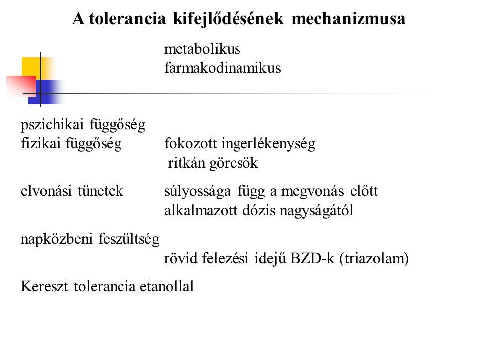 A tolerancia kifejlődésének mechanizmusa metabolikus farmakodinamikus pszichikai függőség fizikai függőségfokozott ingerlékenység ritkán görcsök elvon