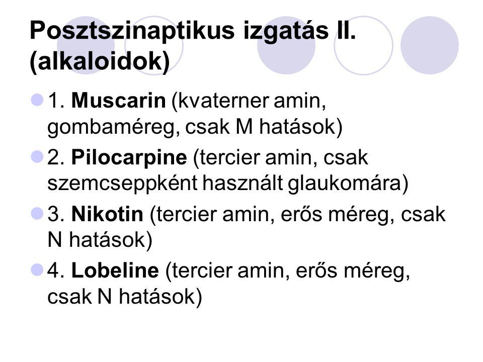 Posztszinaptikus izgatás II.(alkaloidok) 1.