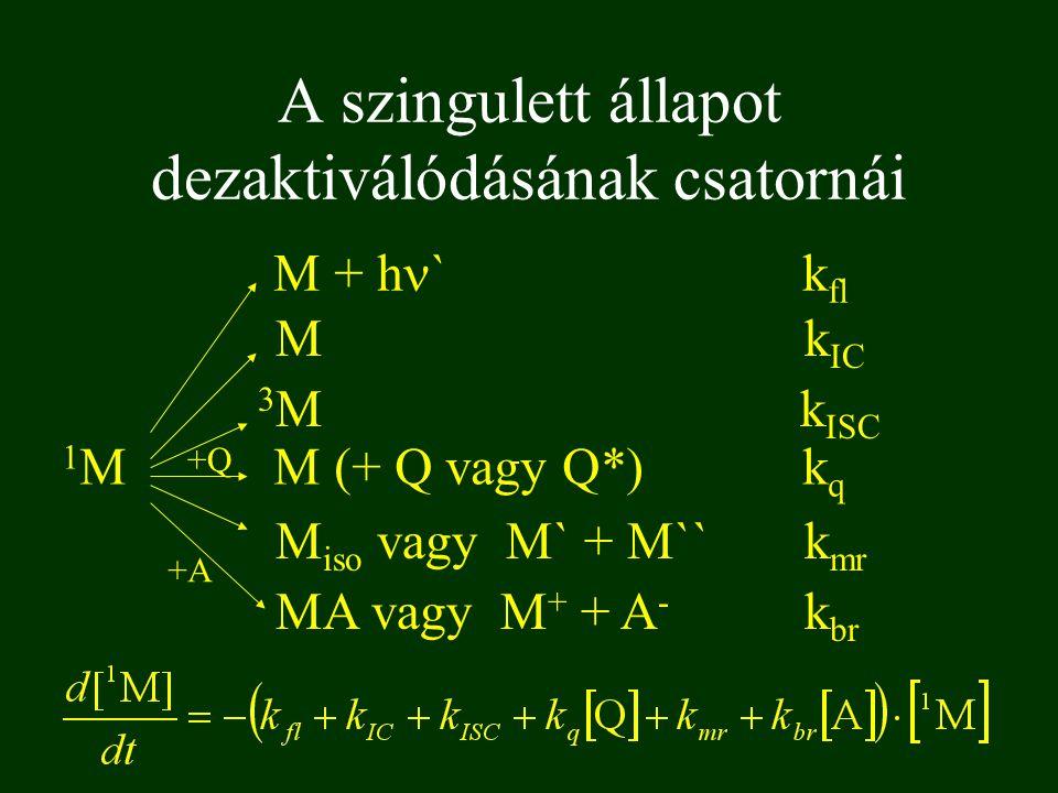 A szingulett állapot dezaktiválódásának csatornái 1M1M M + h ` k fl M k IC 3 M k ISC M (+ Q vagy Q*)k q +Q+Q M iso vagy M` + M``k mr MA vagy M + + A - k br +A