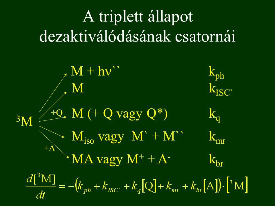 3M3M M + h `` k ph M k ISC` M (+ Q vagy Q*)k q +Q+Q M iso vagy M` + M``k mr MA vagy M + + A - k br +A A triplett állapot dezaktiválódásának csatornái