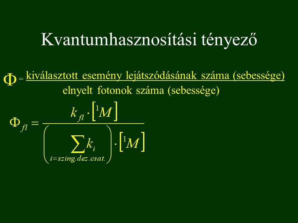 Kvantumhasznosítási tényező  = kiválasztott esemény lejátszódásának száma (sebessége) elnyelt fotonok száma (sebessége)
