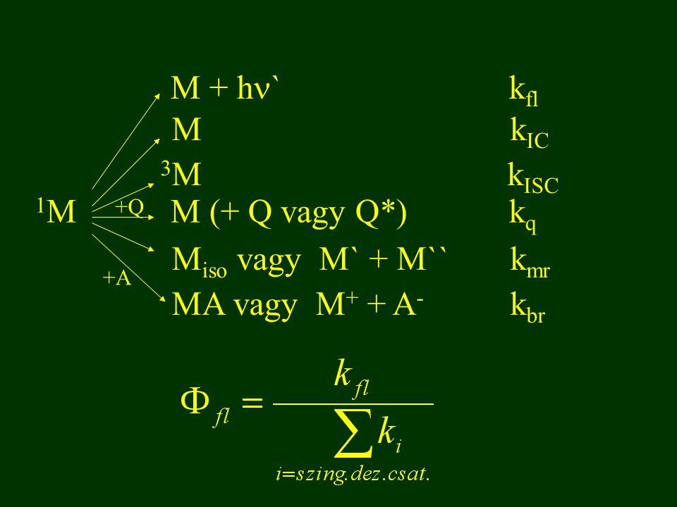 1M1M M + h ` k fl M k IC 3 M k ISC M (+ Q vagy Q*)k q +Q+Q M iso vagy M` + M``k mr MA vagy M + + A - k br +A