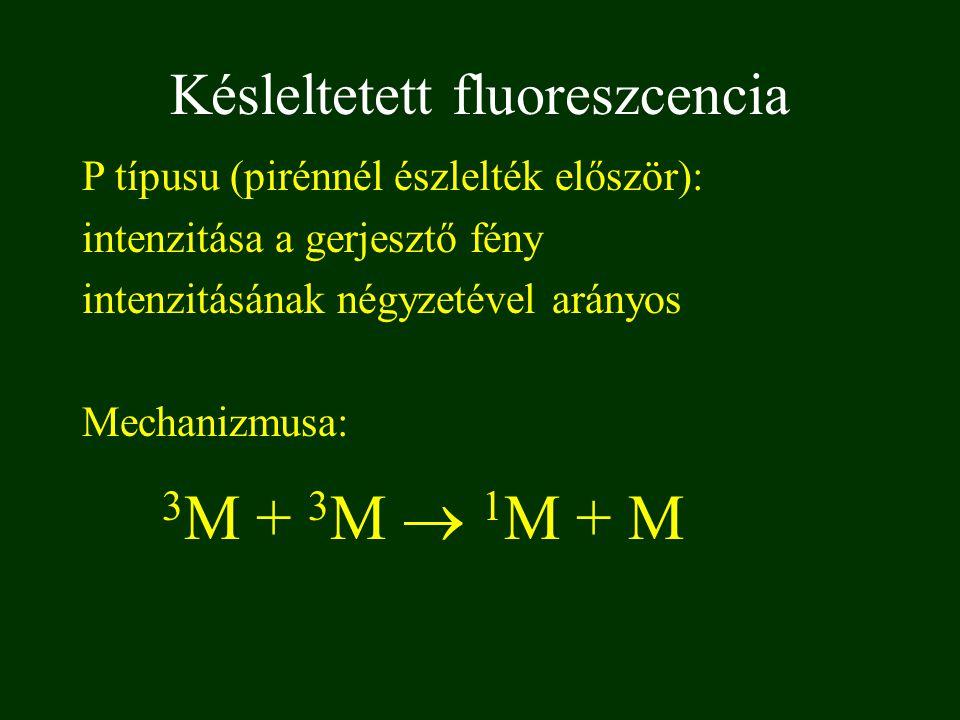 Késleltetett fluoreszcencia P típusu (pirénnél észlelték először): intenzitása a gerjesztő fény intenzitásának négyzetével arányos Mechanizmusa: 3 M +