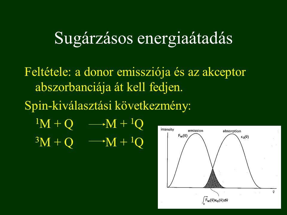 Sugárzásos energiaátadás Feltétele: a donor emissziója és az akceptor abszorbanciája át kell fedjen. Spin-kiválasztási következmény: 1 M + Q M + 1 Q 3