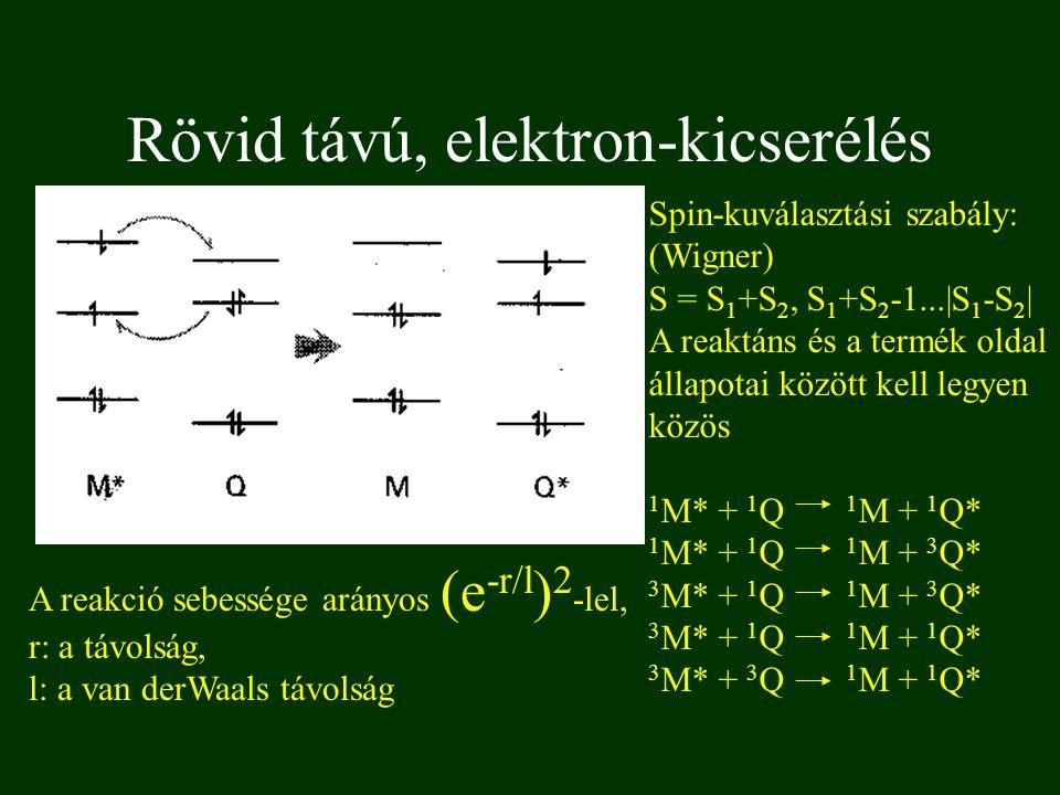 Rövid távú, elektron-kicserélés A reakció sebessége arányos (e -r/l ) 2 -lel, r: a távolság, l: a van derWaals távolság Spin-kuválasztási szabály: (Wigner) S = S 1 +S 2, S 1 +S 2 -1...|S 1 -S 2 | A reaktáns és a termék oldal állapotai között kell legyen közös 1 M* + 1 Q 1 M + 1 Q* 1 M* + 1 Q 1 M + 3 Q* 3 M* + 1 Q 1 M + 3 Q* 3 M* + 1 Q 1 M + 1 Q* 3 M* + 3 Q 1 M + 1 Q*