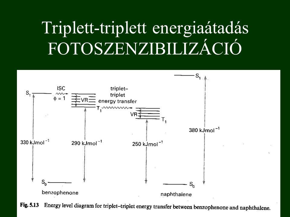 Triplett-triplett energiaátadás FOTOSZENZIBILIZÁCIÓ