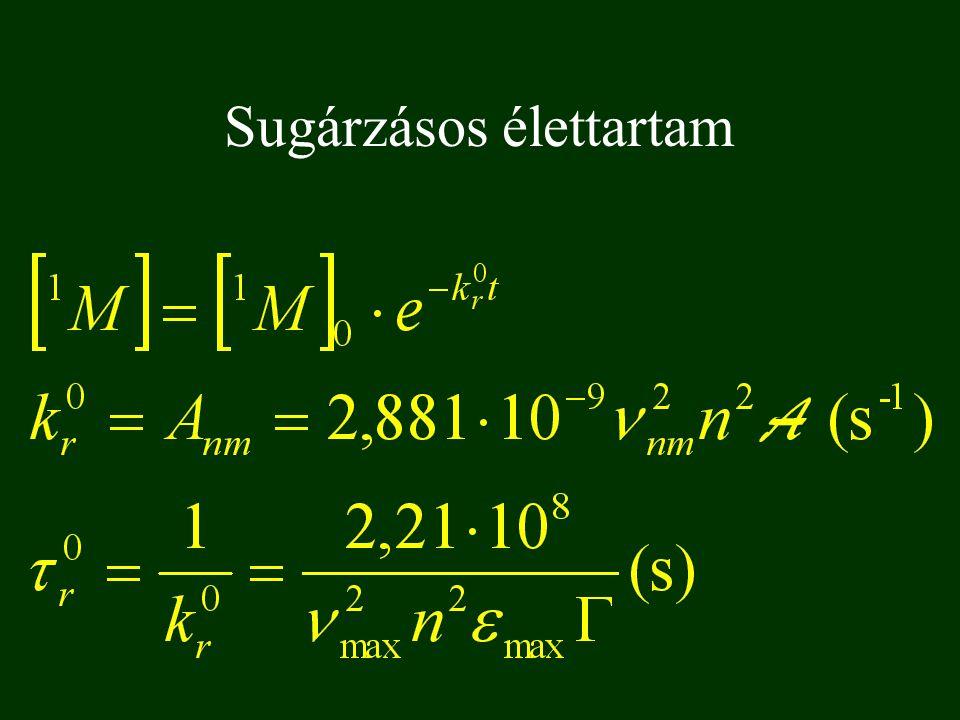 Stern-Volmer ábrázolás 1 I 0 /I [Q]