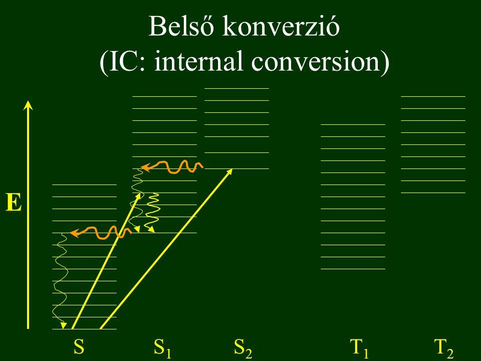 Spinváltó átmenet (ISC: intersystem crossing) E SS1S1 S2S2 T1T1 T2T2