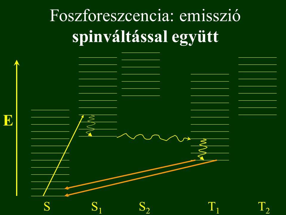 Foszforeszcencia: emisszió spinváltással együtt E SS1S1 S2S2 T1T1 T2T2
