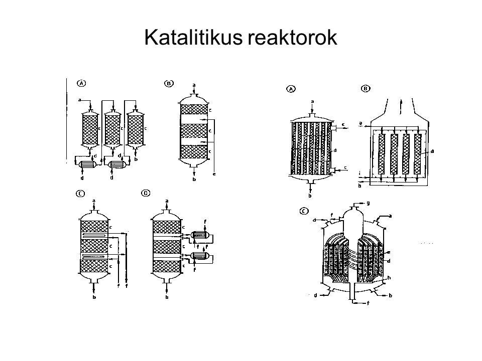Hidrogénező reaktorok