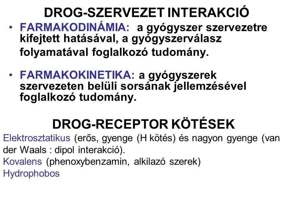 DROG-SZERVEZET INTERAKCIÓ FARMAKODINÁMIA: a gyógyszer szervezetre kifejtett hatásával, a gyógyszerválasz folyamatával foglalkozó tudomány. FARMAKOKINE