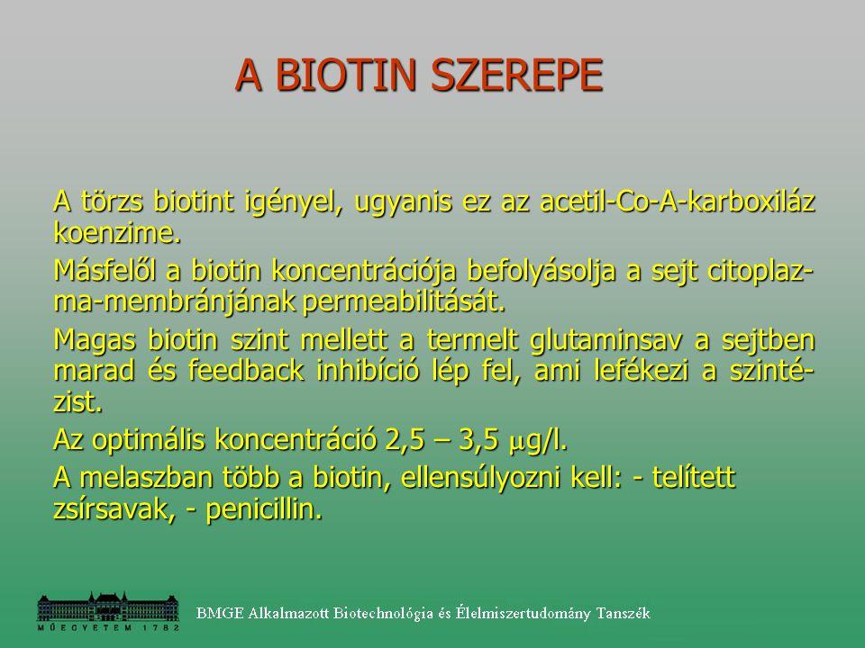 A törzs biotint igényel, ugyanis ez az acetil-Co-A-karboxiláz koenzime. Másfelől a biotin koncentrációja befolyásolja a sejt citoplaz- ma-membránjának