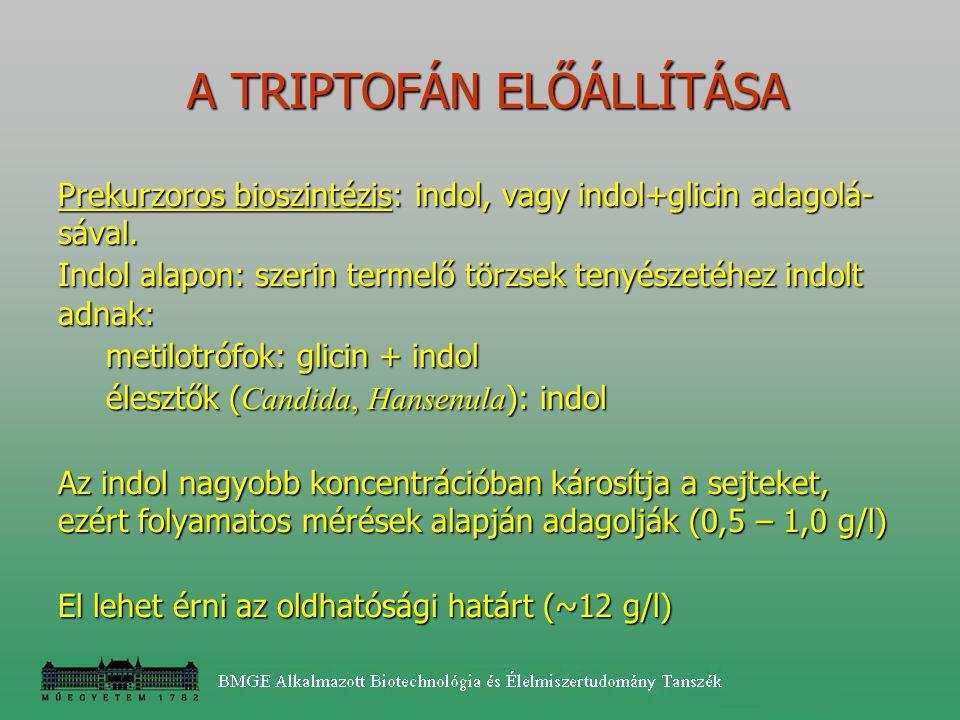 A TRIPTOFÁN ELŐÁLLÍTÁSA A TRIPTOFÁN ELŐÁLLÍTÁSA Prekurzoros bioszintézis: indol, vagy indol+glicin adagolá- sával. Indol alapon: szerin termelő törzse