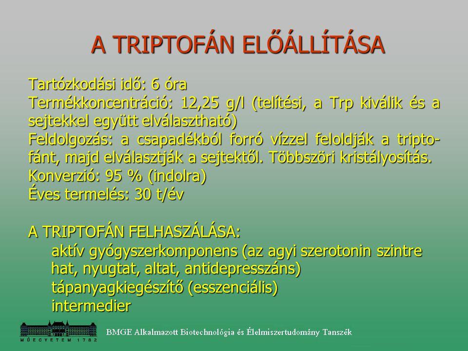 A TRIPTOFÁN ELŐÁLLÍTÁSA A TRIPTOFÁN ELŐÁLLÍTÁSA Tartózkodási idő: 6 óra Termékkoncentráció: 12,25 g/l (telítési, a Trp kiválik és a sejtekkel együtt e