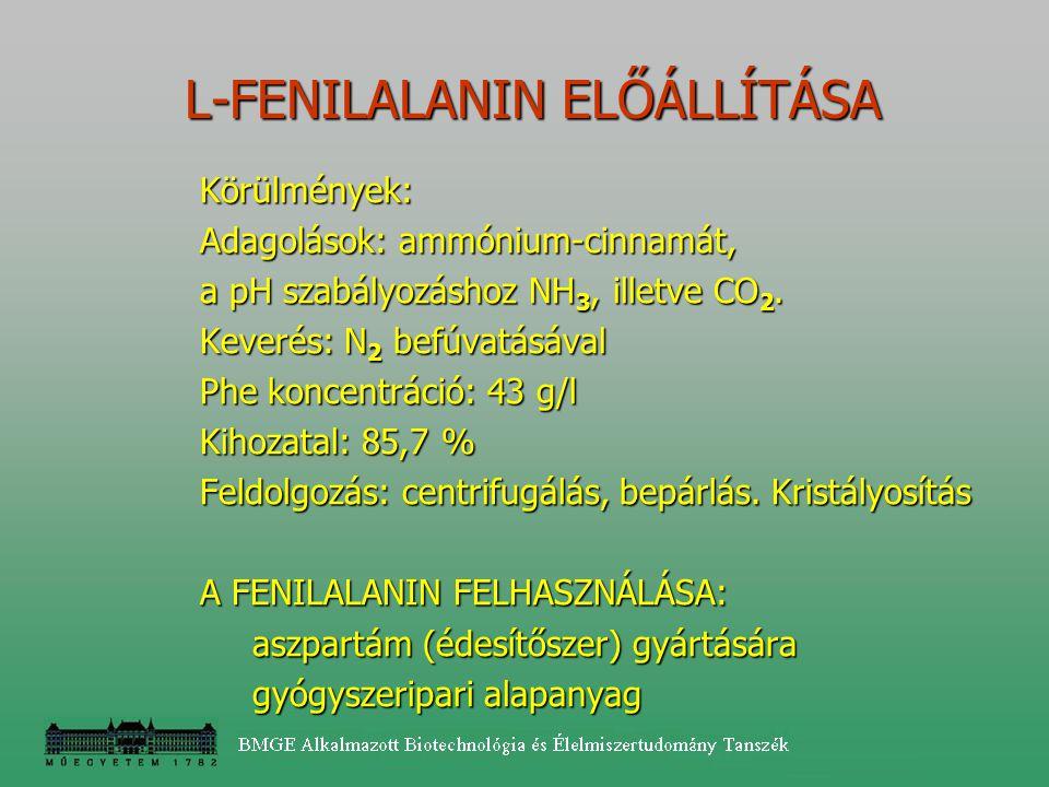 L-FENILALANIN ELŐÁLLÍTÁSA L-FENILALANIN ELŐÁLLÍTÁSA Körülmények: Adagolások: ammónium-cinnamát, a pH szabályozáshoz NH 3, illetve CO 2. Keverés: N 2 b