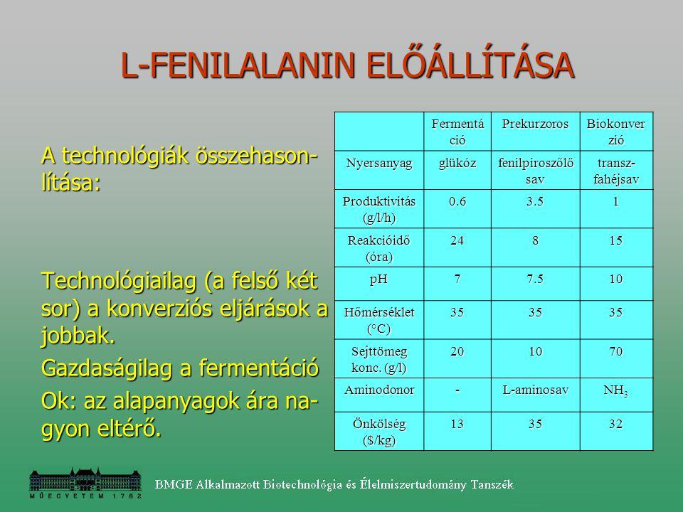 L-FENILALANIN ELŐÁLLÍTÁSA L-FENILALANIN ELŐÁLLÍTÁSA A technológiák összehason- lítása: Technológiailag (a felső két sor) a konverziós eljárások a jobb