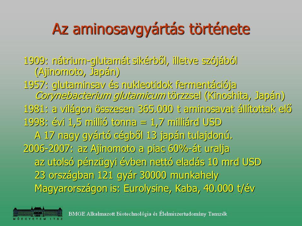 1909: nátrium-glutamát sikérből, illetve szójából (Ajinomoto, Japán) 1957: glutaminsav és nukleotidok fermentációja Corynebacterium glutamicum törzzse