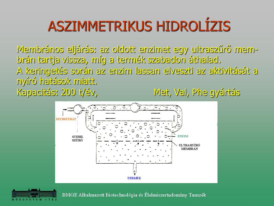 ASZIMMETRIKUS HIDROLÍZIS ASZIMMETRIKUS HIDROLÍZIS Membrános eljárás: az oldott enzimet egy ultraszűrő mem- brán tartja vissza, míg a termék szabadon á