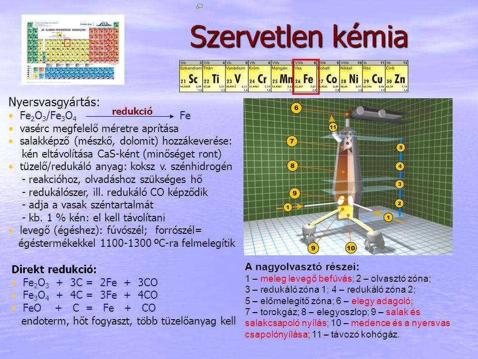 Nyersvasgyártás: Fe 2 O 3 /Fe 3 O 4 Fe vasérc megfelelő méretre aprítása salakképző (mészkő, dolomit) hozzákeverése: kén eltávolítása CaS-ként (minősé
