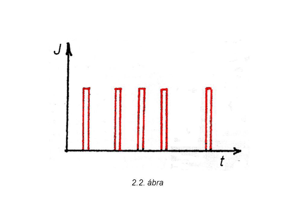 2.2. ábra