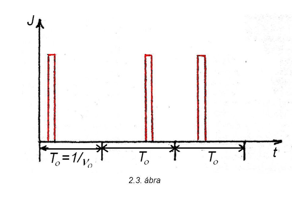 2.3. ábra